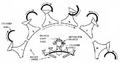 Принцип работы цилиндрового часового механизма.